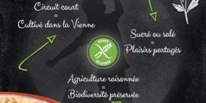 Quinoa Sud Vienne